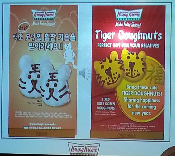 Krispy Kreme Overseas