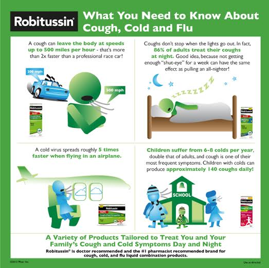 Robitussin Facts