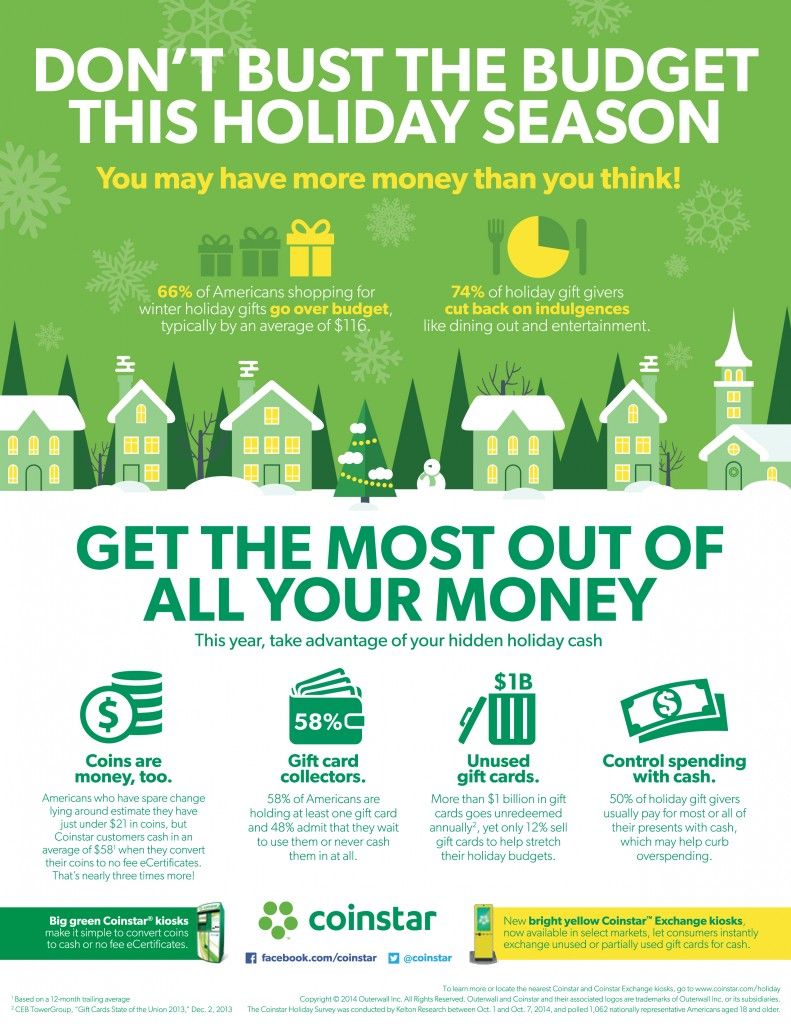 Cash in with Coinstar and get No Fee Gift Cards